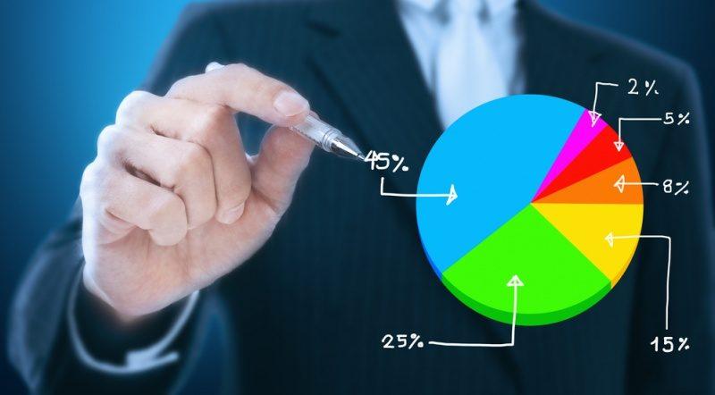 elaboração de um planejamento financeiro