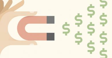 como receber dividendos de ações